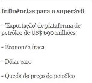 Influências para o superávit no acumulado de 2015 (Foto: G1)
