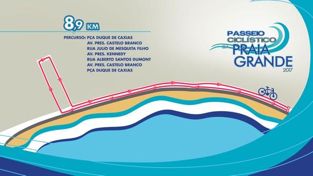 Mapa do 2º Passeio Ciclístico da Praia Grande (Foto: Camila Perez)