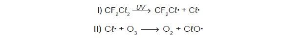 Questão de química  (Foto: Enem)