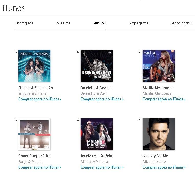 Simone e Simaria no topo dos lbuns mais baixados do iTunes (Foto: Reproduo/iTunes)