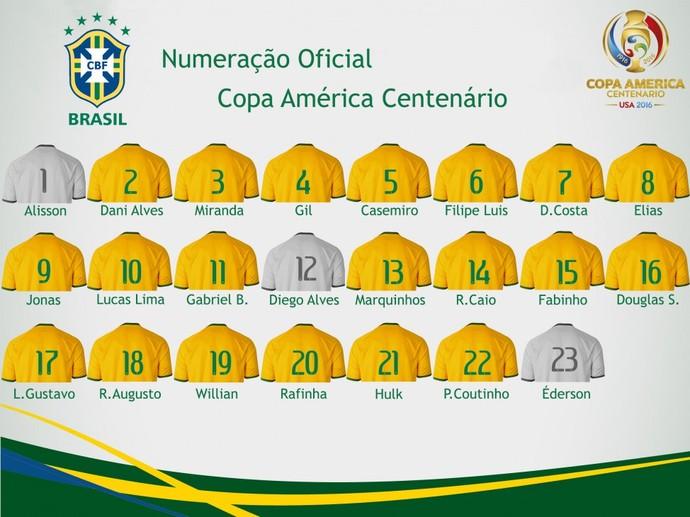 Numeração oficial da seleção brasileira para a Copa América Centenário  (Foto  Divulgação CBF d72155094c75e