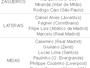"""Jornalista diz que lista de Tite seria contestada se fosse na """"era Dunga"""""""