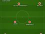 Lugano e Kardec comandam reservas do São Paulo contra o Botafogo; veja