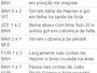 Problema em 2015, defesa segue como dor de cabeça do Bahia em 2016