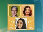 Aplicativo mostra se filhos de Fátima se parecem mais com ela ou com Bonner