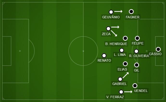 No primeiro tempo, o Santos sufocou o Corinthians, com pressão na saída e rapidez na movimentação (Foto: GloboEsporte.com)