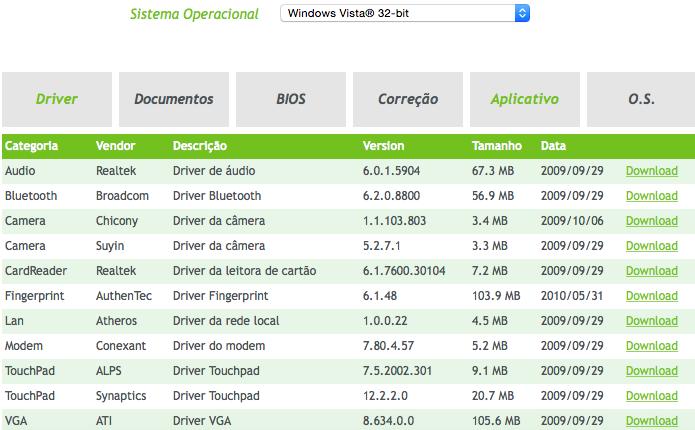 Selecione o sistema e faça download do driver desejado (Foto: Reprodução/Helito Bijora)
