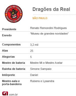 Ficha da Dragões da Real 2014