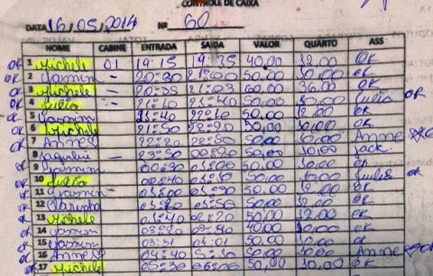 Documento apreendido na Vila Mimosa mostra controle detalhado dos programas feitos pelas adolescentes (Foto: Divulgação/DCAV-RJ)