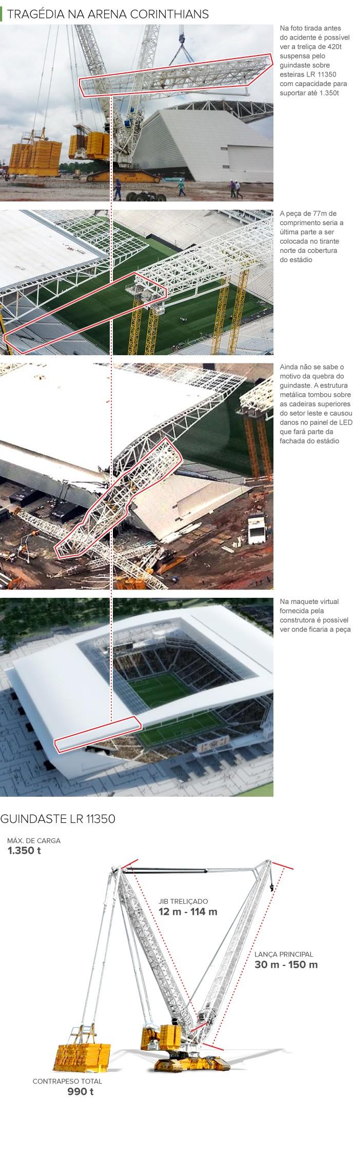 info acidente arena corinthians - 2 (Foto: arte esporte)