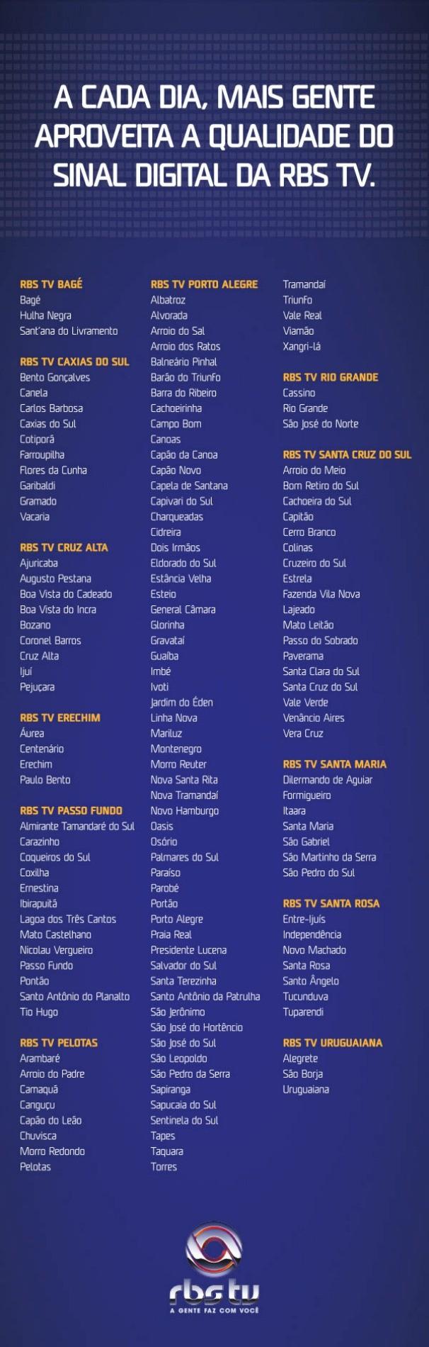 Cidades com sinal digital no RS Rio Grande do Sul RBS TV (Foto: Divulgação/RBS TV)