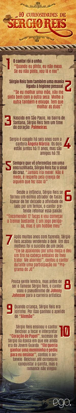 10 curiosidades sobre Sérgio Reis (Foto: Ego)