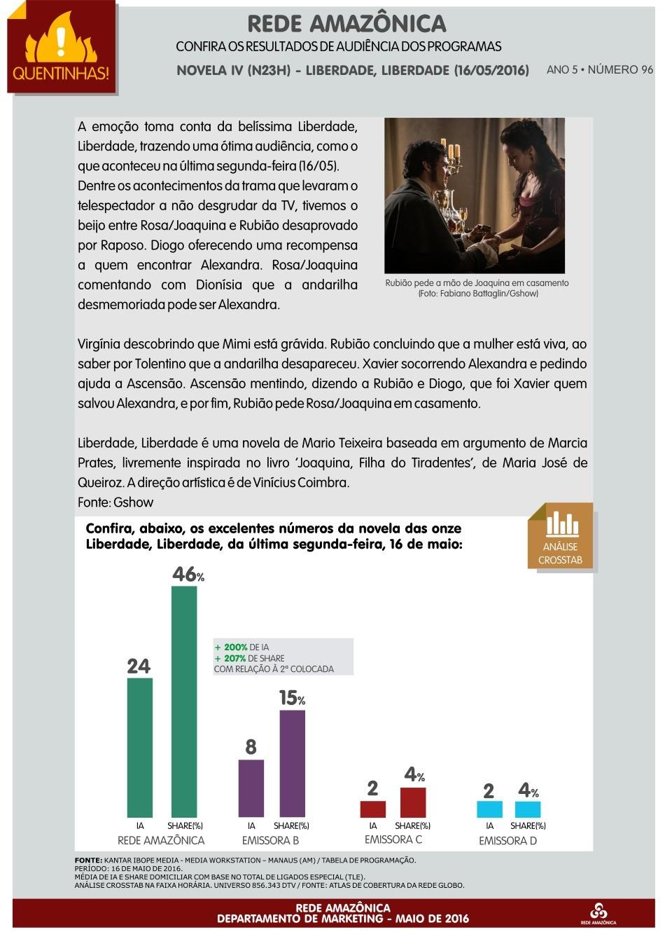 Veja como foi a audiência da novela das onze no capítulo do dia 16 de maio (Foto: Marketing/Rede Amazônica)