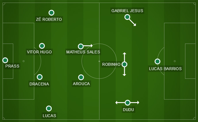 Formação usada por Marcelo Oliveira no treino desta terça-feira (Foto: GloboEsporte.com)