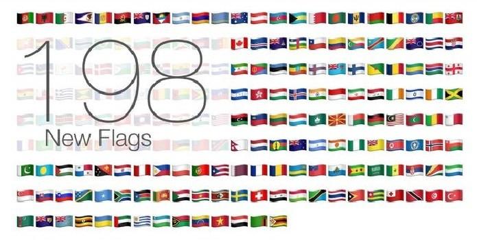 Plataformas mais recentes ganharam 198 novas bandeiras, além das que já tinham (Foto: Reprodução/Emojipedia)