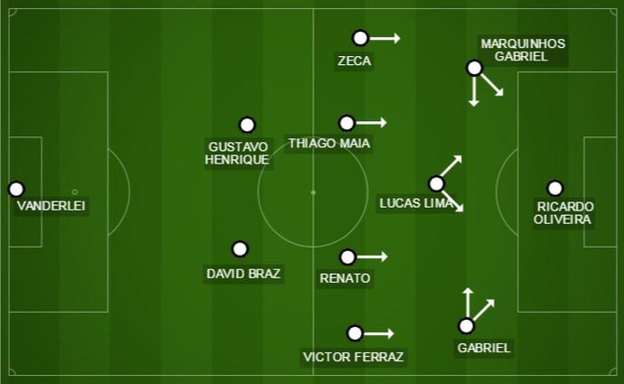 Com movimentação no ataque, Santos pressionou o Figueirense desde início (Foto: GloboEsporte.com)
