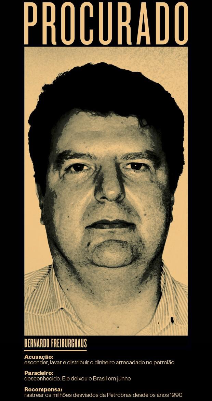 ELO O suíço Bernardo Freiburghaus. Em depoimentos como o de Paulo Roberto Costa, ele é apontado como doleiro do esquema (Foto: reprodução)