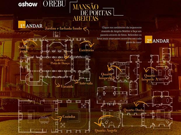 Navegue pelos cômodos da mansão Mahler e reviva momentos importantes da trama (Foto: O Rebu / TV Globo)