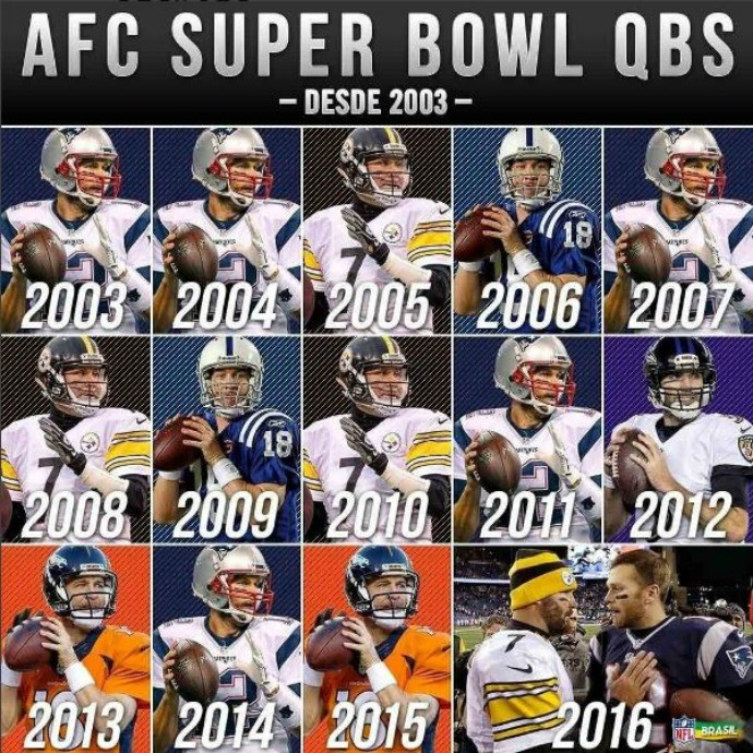 AFC quarterbacks finais de conferência tom brady, big ben e peyton manning NFL (Foto: Reprodução/NFL)