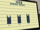 Acre aumenta índices no Ideb, mas fica abaixo de metas gerais do MEC
