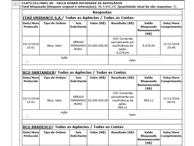 Lava Jato bloqueia R$ 700 mil de advogado investigado na 36ª fase (Foto: Reprodução/Justiça Federal)