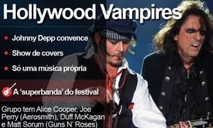 Johnny Depp convence no papel de rockstar com Hollywood Vampires