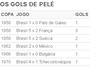 Pelé 75: veja todos os 12 gols do Rei marcados em Copas do Mundo