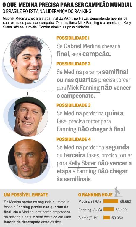 Foto (Foto: O Globo)