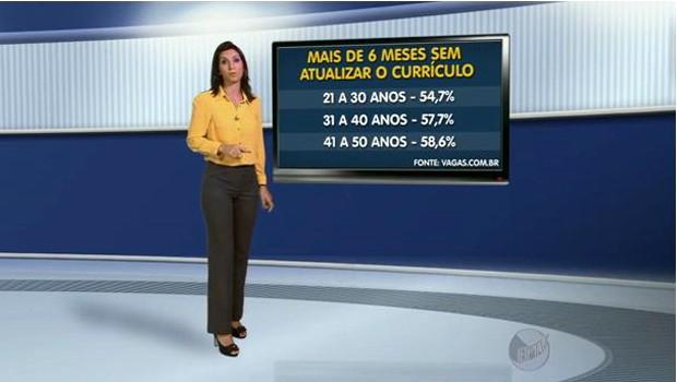 Quadro de empregos traz informações sobre atualização de currículo (Foto: Reprodução EPTV)