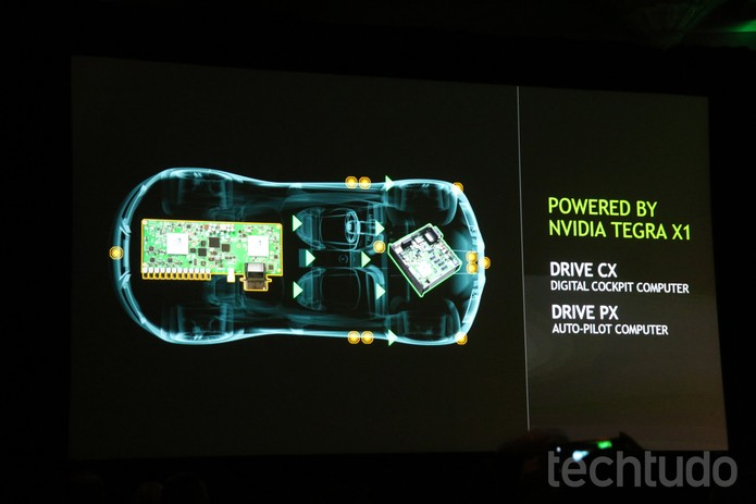 Nvidia Tegra X1, Drive CX e PX ainda não têm data de lançamento e nem preço divulgados (Foto: Isadora Díaz/TechTudo)