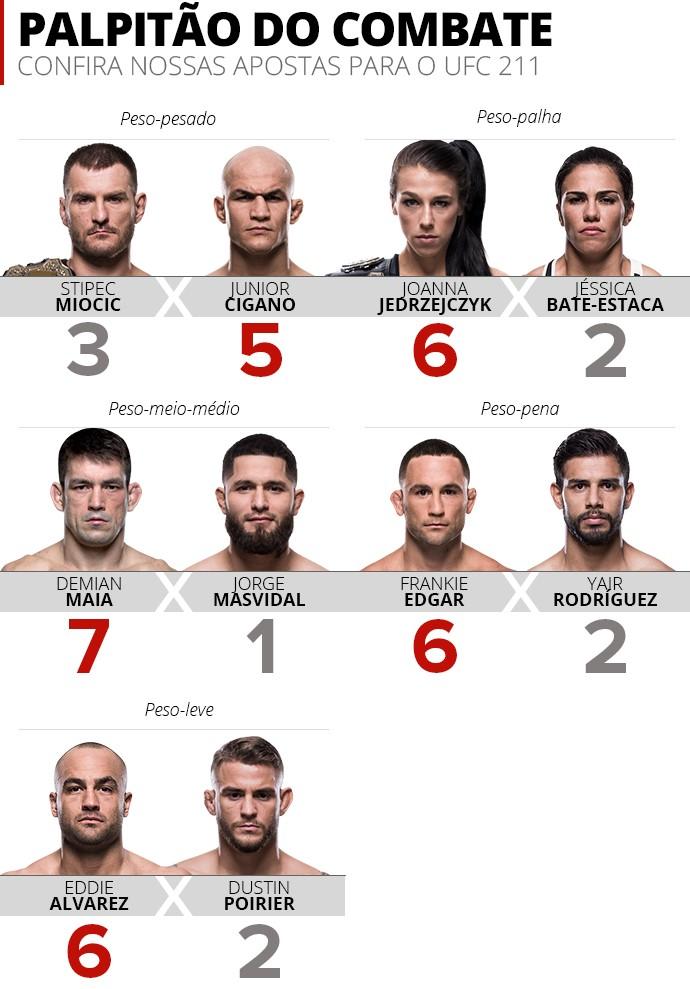 Palpitão UFC 211 (Foto: Infoesporte)