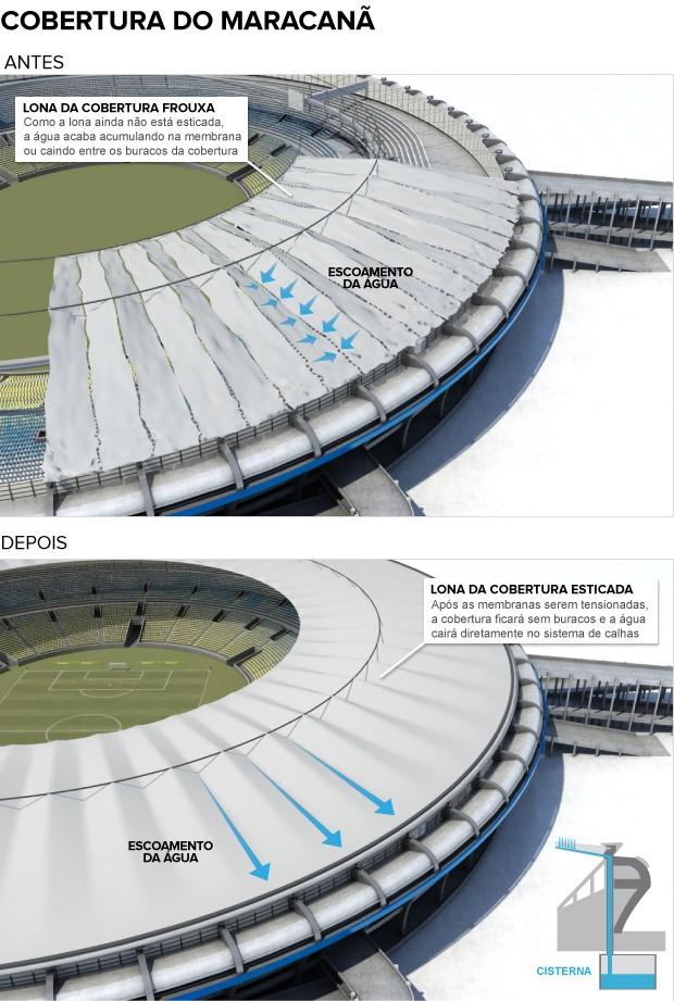 INFO ESCOAMENTO MARACANÃ 3 (Foto: arte esporte)