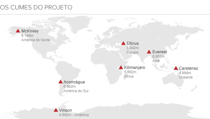 info mapa 7 cumes (Foto: infoesporte)