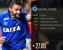"""Cartola FC: com """"hat-trick"""", Sobis mita na rodada #18; D. Souza decepciona"""