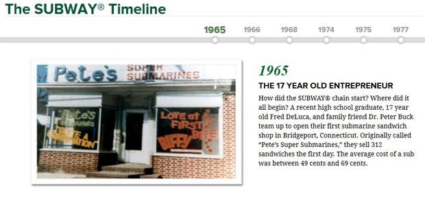 Originalmente chamado de 'Pete's Super Submarines', o restaurante vendeu 312 sanduíches no primeiro dia, segundo informa a empresa em seu site oficial (Foto: Reprodução/Subway)