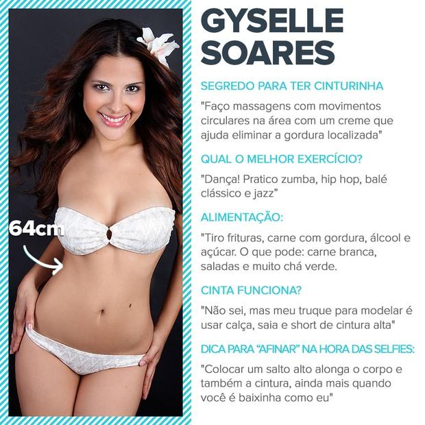 Cinturinhas - Gyselle Soares (Foto: EGO)
