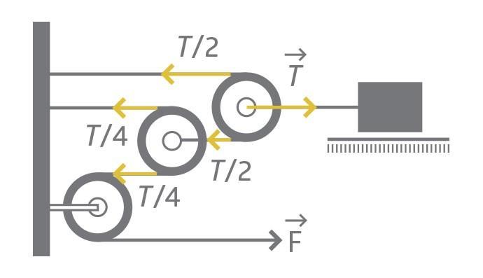 Arquimedes 6 (Foto: Galileu)