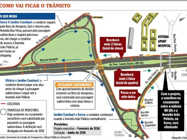 Passagem subterrânea é projeto do governo do Espírito Santo para BR-101  (Foto: A Gazeta)