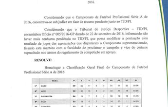 FFP homologa título do River-PI no Piauiense 2016. Altos é vice-campeão