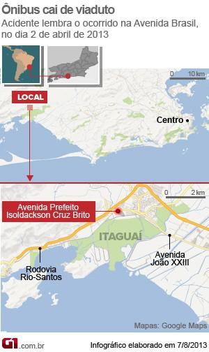 Arte mapa queda ônibus viaduto Itaguaí (Foto: Editoria de Arte/G1)