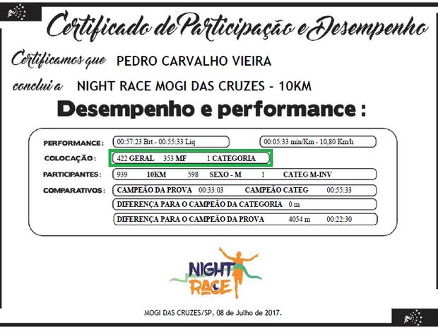 Certificado Pedro 100 anos corrida
