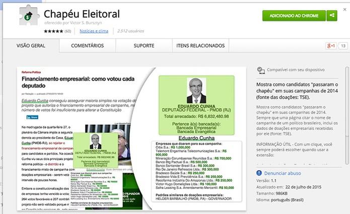Extensão Chapéu Eleitoral para Google Chrome mostra dados financeiros de campanha (Foto: Reprodução/Barbara Mannara)