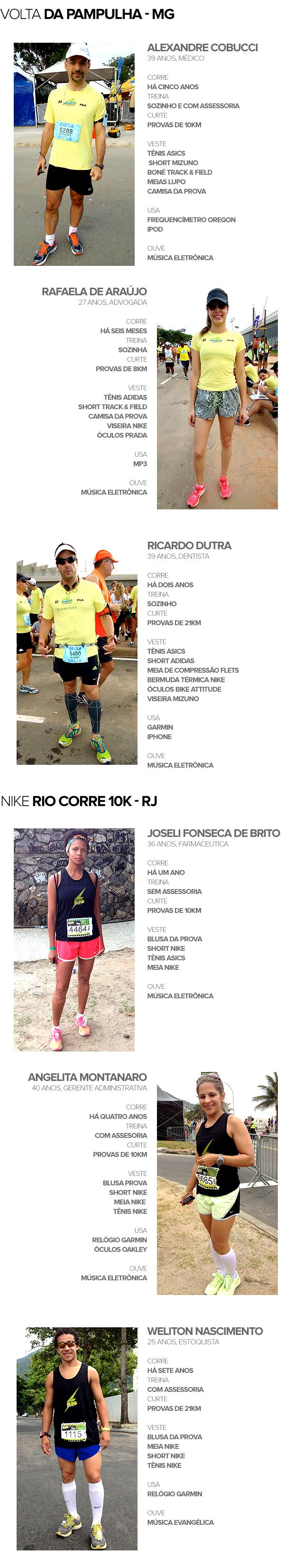 Estilo Corredor Volta da Pampulha e Nike Rio Corre 10K Eu Atleta (Foto: Editoria de Arte / Globoesporte.com)