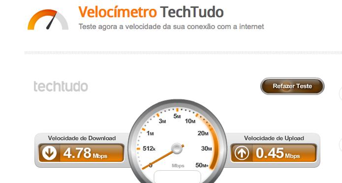 Descubra as informações de sua conexão como o Velocímetro do TechTudo (Foto: Reprodução/Edivaldo Brito) (Foto: Descubra as informações de sua conexão como o Velocímetro do TechTudo (Foto: Reprodução/Edivaldo Brito))