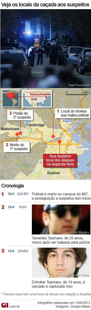 MAPA_boston_cronologia_VALE-ESSE (Foto: Editoria de Arte / G1)