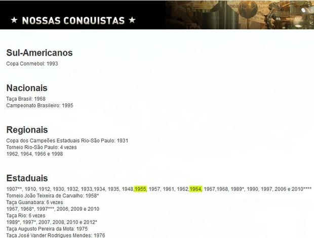 Conquistas erradas Botafogo títulos (Foto: Reprodução)