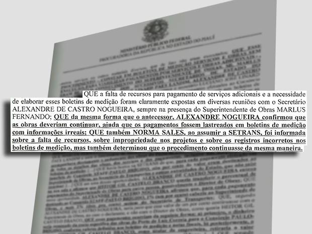 Delação corrupção Porto de Luís Correia (Foto: Reprodução)