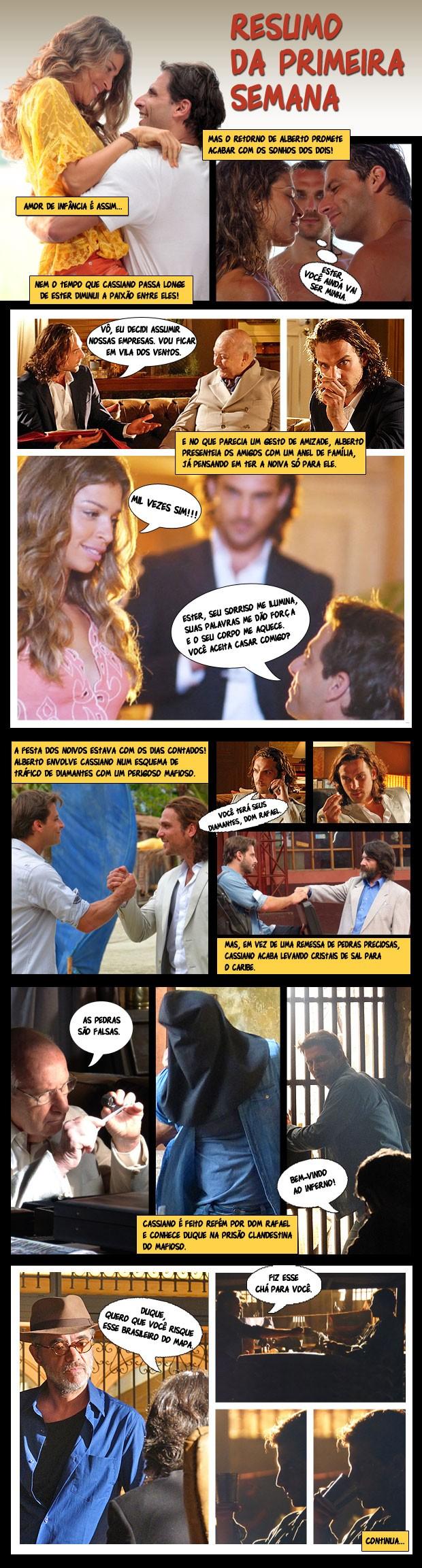 Resumo da semana (Foto: Flor do Caribe / TV Globo)