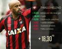 Cartola FC: Thiago Heleno tem dia de artilheiro e é o Monstro da Rodada #27