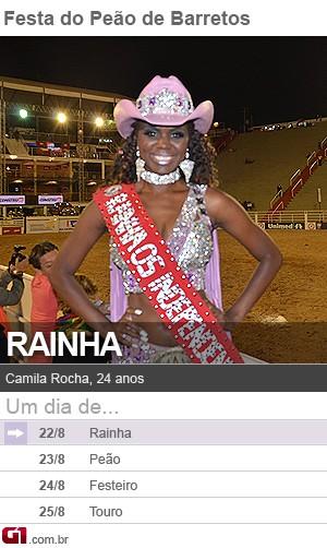 Rainha (Foto: Arte/G1)
